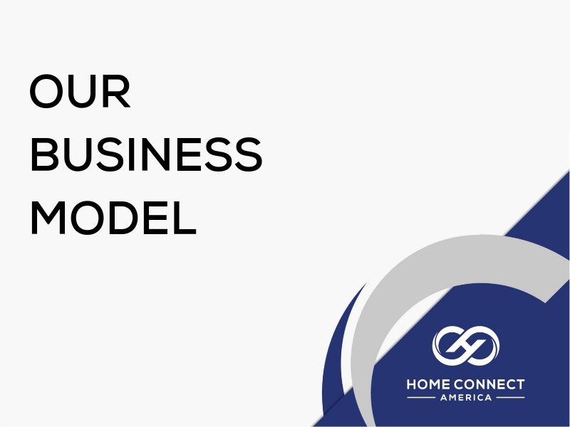 OUR BUSINESS MODEL - HOME CONNECT AMERICA